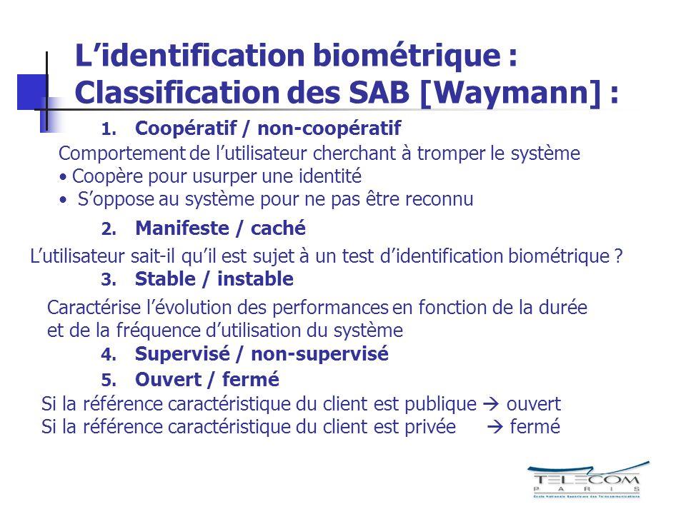 L'identification biométrique : Classification des SAB [Waymann] :